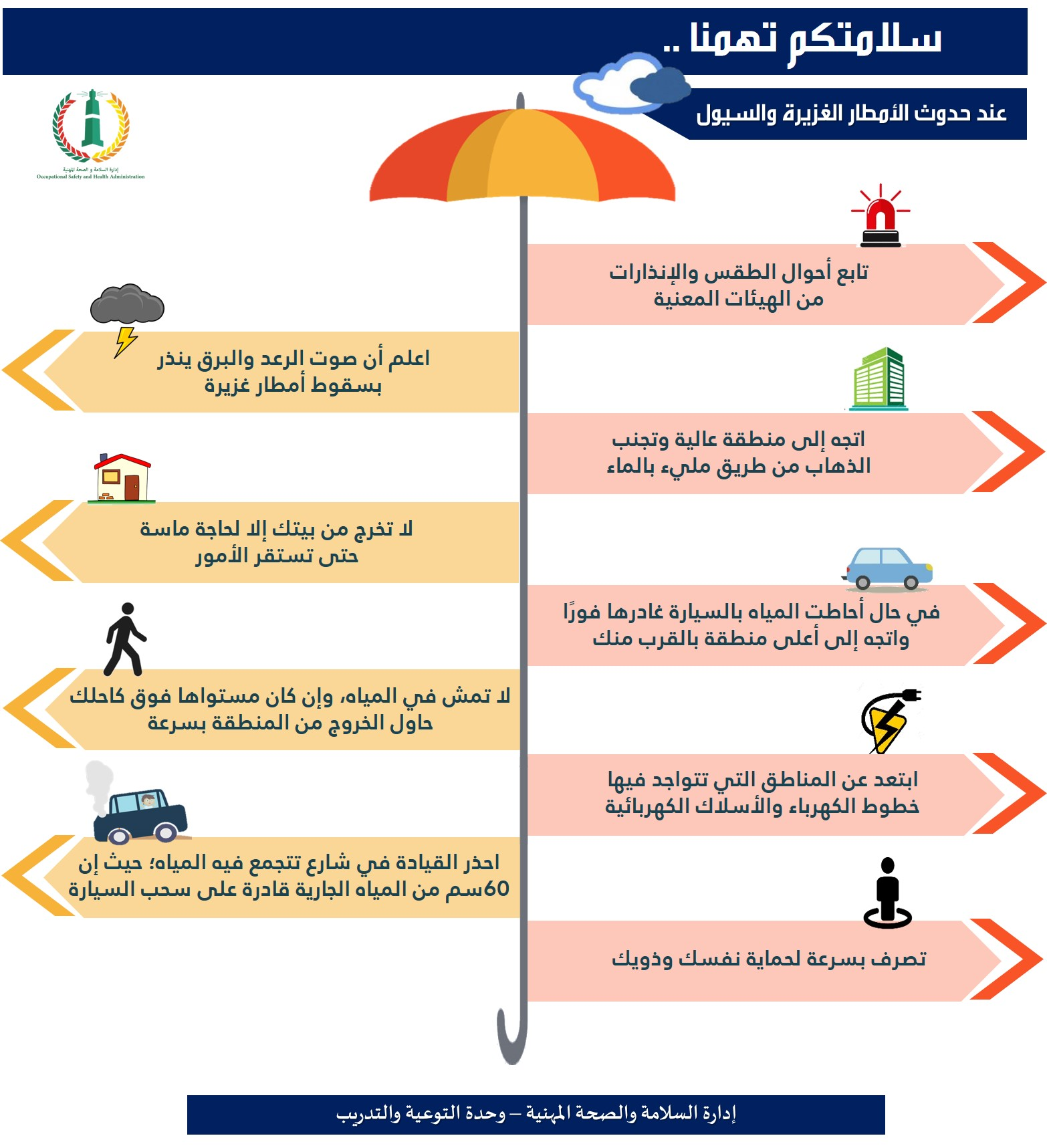 الجدول الزمني اختراع بونو ملصقات الأمن والسلامة المدرسية مصر Drivingoz2uk2 Com